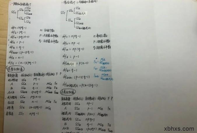 一张纸搞定方差分析